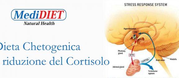 dieta_ket_cortisolo